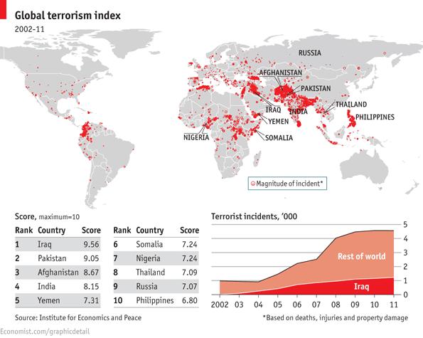 Internazionale 187 Dove Colpisce Il Terrorismo